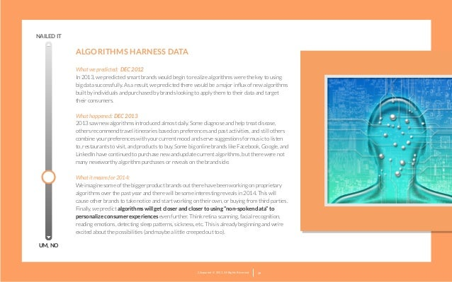 NAILED IT  ALGORITHMS HARNESS DATA  What we predicted: DEC 2012 In 2013, we predicted smart brands would begin to realize...