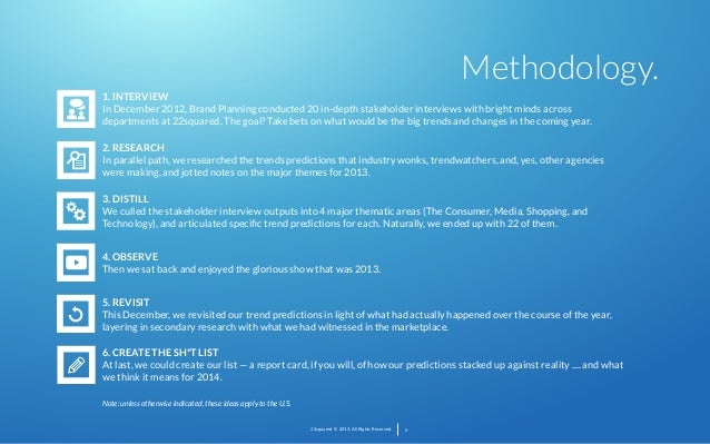 Methodology. 1. INTERVIEW In December 2012, Brand Planning conducted 20 in-depth stakeholder interviews with bright minds ...