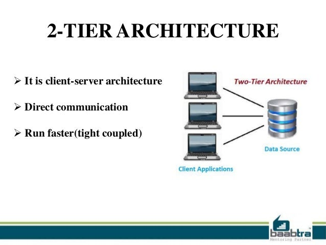 2 tier and 3 tier architecture for Architecture 1 tiers