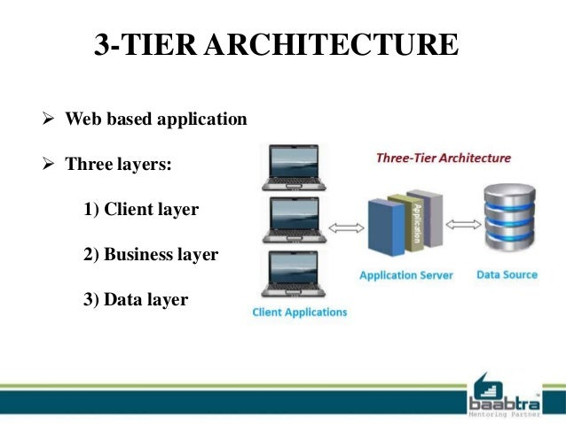 2 tier and 3 tier architecture for 5 tier architecture