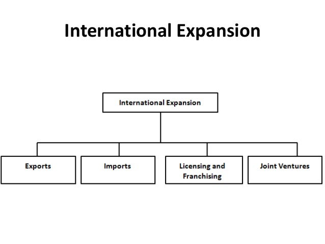 international expansion strategy 'global strategy' is a shortened term that covers three areas: global, multinational and international strategies essentially, these three areas refer to those strategies designed to enable an organisation to achieve its objective of international expansion.