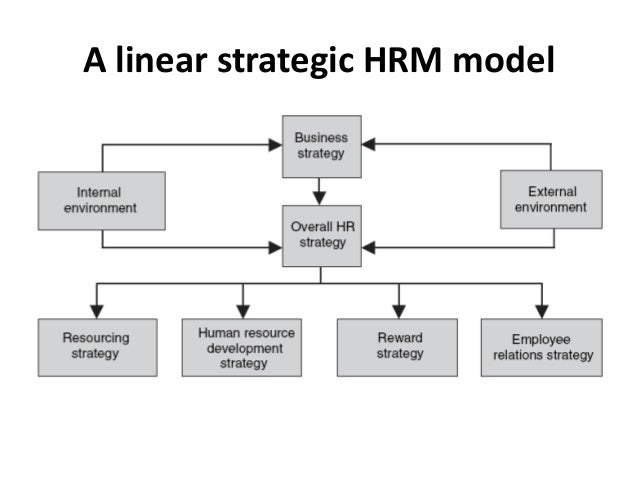 universalist approach to strategic human resource management business essay Effective human resource management strategy systematically organizes   focusing on the main competitive factors of business organizations because of  their  according to the contingency approach, shrm is not the ultimate factor  that.