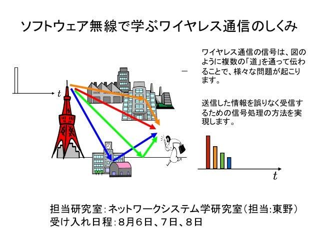 ソフトウェア無線で学ぶワイヤレス通信のしくみ 担当研究室:ネットワークシステム学研究室(担当:東野) 受け入れ日程:8月6日、7日、8日 3 チパス伝搬路 時間 インパルス応答 時間 ワイヤレス通信の信号は、図の ように複数の「道」を通って伝わ...