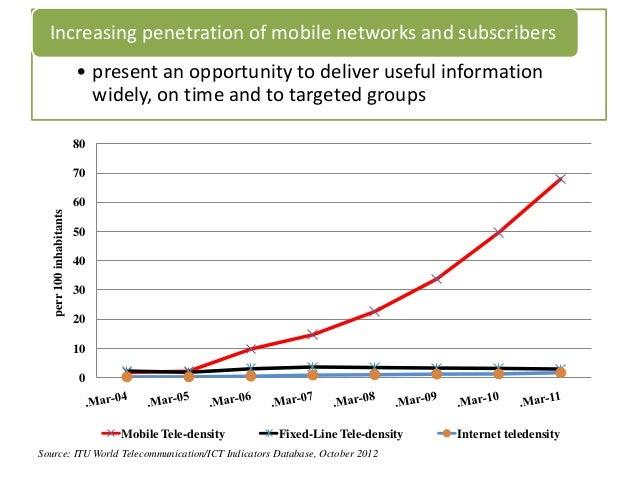 Increasing penetration of mobile networks and subscribers                          • present an opportunity to deliver use...