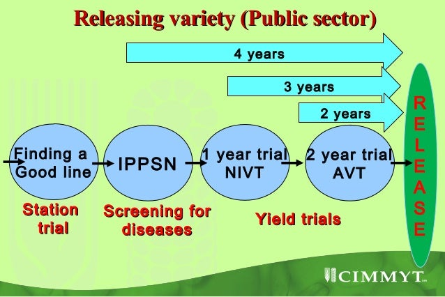 Releasing variety (Private sector)                2 years                                            R                    ...