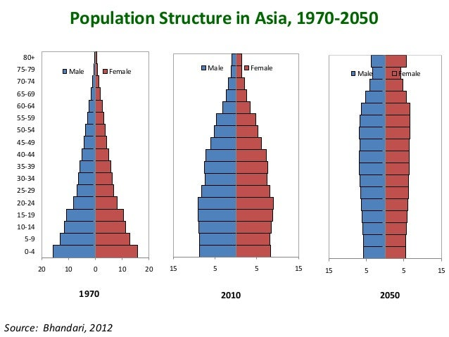23  25 jan 2013 csisa kathmandu gender kamala Slide 2