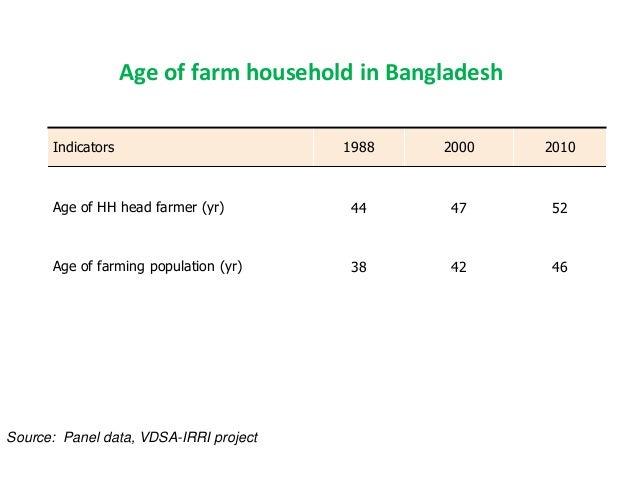 23  25 jan 2013 csisa kathmandu gender kamala Slide 3