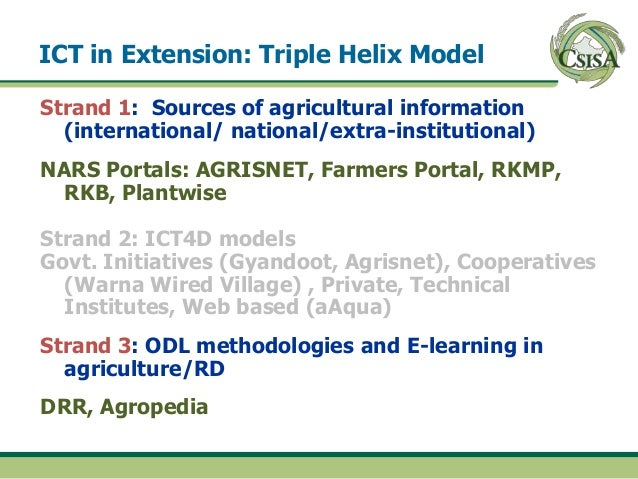 ICT in Extension: Triple Helix ModelStrand 1: Sources of agricultural information  (international/ national/extra-institut...