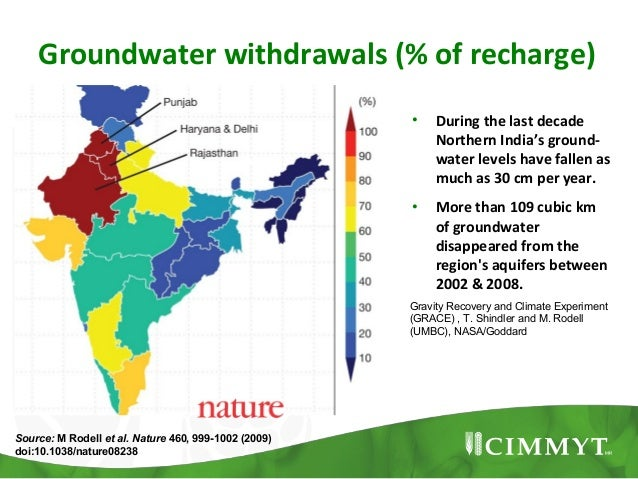 Groundwater withdrawals (% of recharge)                                                      •    During the last decade  ...