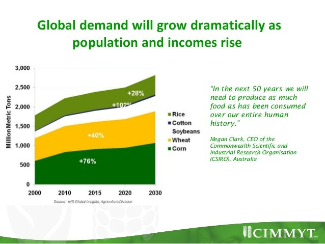 """Global demand will grow dramatically as     population and incomes rise                           """"In the next 50 years we..."""