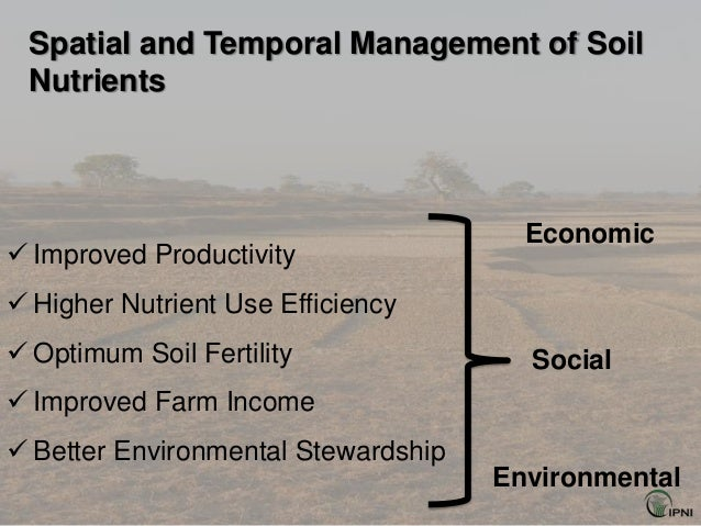 Spatial and Temporal Management of Soil Nutrients                                       Economic Improved Productivity H...