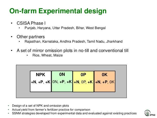 On-farm Experimental design  • CSISA Phase I       •   Punjab, Haryana, Uttar Pradesh, Bihar, West Bengal  • Other partner...