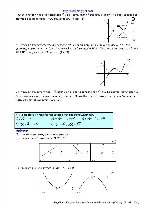 http://lisari.blogspot.com - Όταν δίνεται η γραφική παράσταση f C , μιας συνάρτησης f μπορούμε, επίσης, να σχεδιάσουμε και...