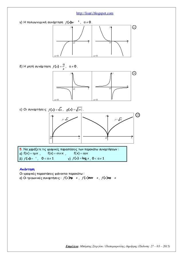 http://lisari.blogspot.com γ) Η πολυωνυμική συνάρτηση 3 ( ) =f x xα , 0≠α . O x y α>0 O x y α<0 13 δ) Η ρητή συνάρτηση ( )...