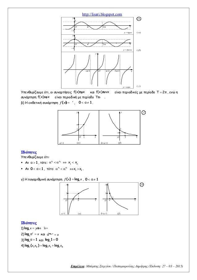 http://lisari.blogspot.com O y=ημx 2ππ 1 −1 y x O y=συνx 2ππ 1 −1 y x 3π/2π/2−π/2 O y=εφx y x ( γ) ( β) ( α ) 16 Υπενθυμίζ...
