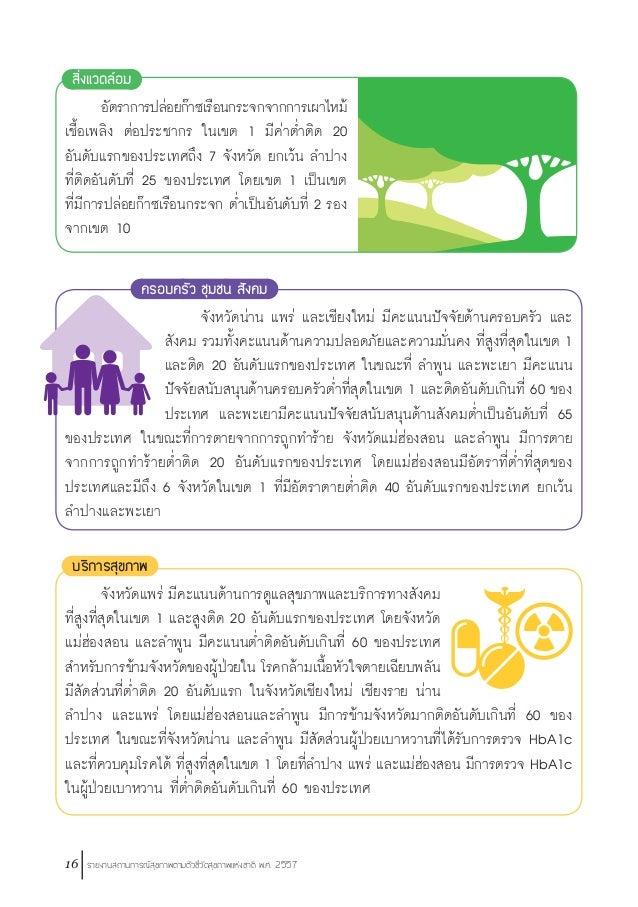 รายงานสถานการณ์สุขภาพตามตัวชี้วัดสุขภาพแห่งชาติ พ.ศ. 2557 17 สถานการณ์สุขภาพ เขต 2 (อุตรดิตถ์ ตาก สุโขทัย พิษณุโลก เพชรบูร...