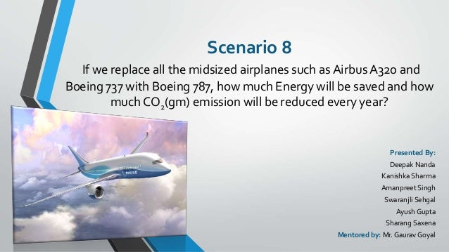 If we replace all the midsized airplanes such as Airbus A320 and Boei…