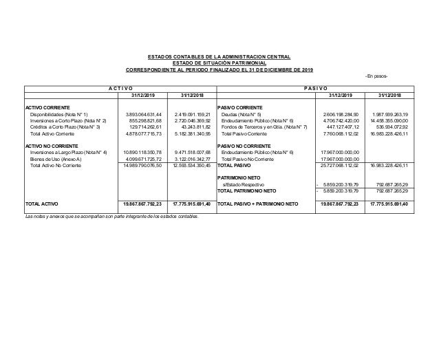 -En pesos- 31/12/2019 31/12/2018 31/12/2019 31/12/2018 ACTIVO CORRIENTE PASIVO CORRIENTE Disponibilidades (Nota N° 1) 3.89...