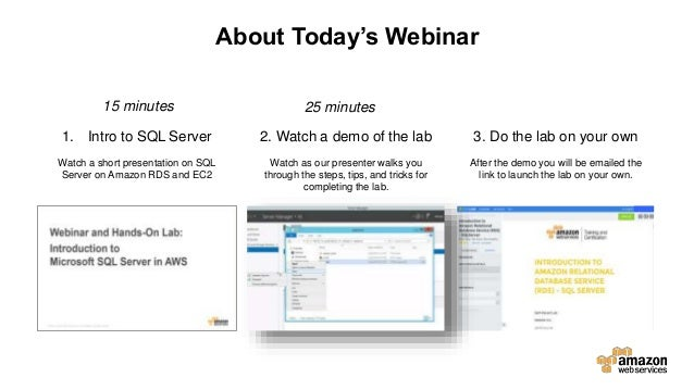 1. Intro to SQL Server Watch a short presentation on SQL Server on Amazon RDS and EC2 15 minutes 2. Watch a demo of the la...