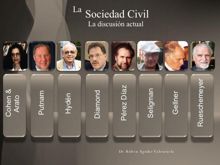 Cohen & Arato  Putnam Hydén Diamond Pérez Díaz Seligman Gellner Rueschemeyer La  Sociedad Civil La discusión actual Dr. Ru...