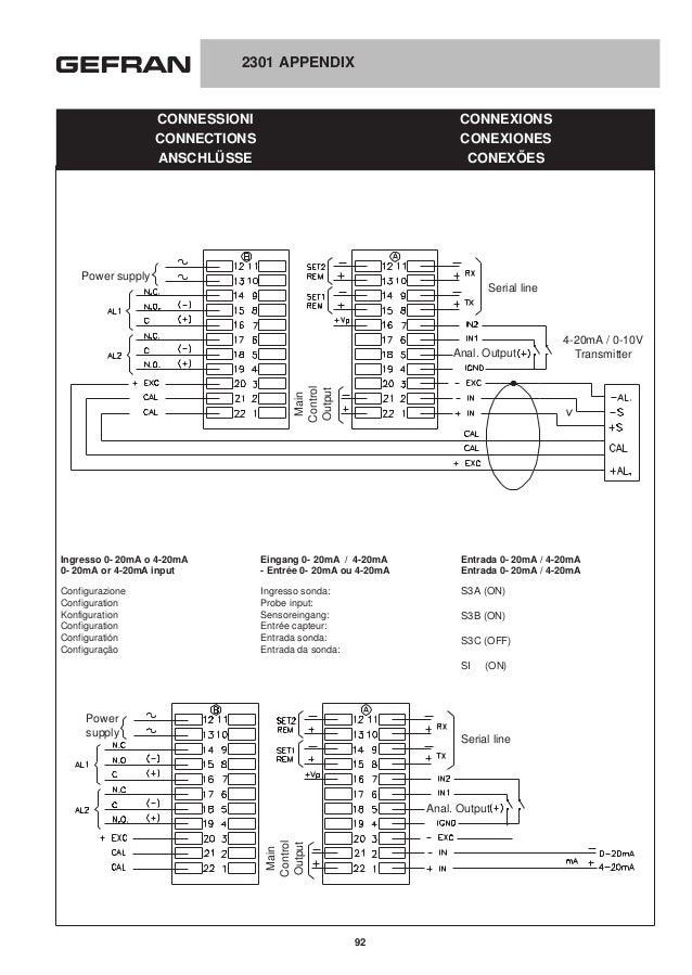 Gefran 2301 User Manual