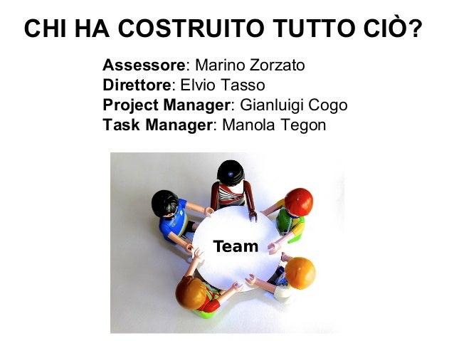 CHI HA COSTRUITO TUTTO CIÒ? Assessore: Marino Zorzato Direttore: Elvio Tasso Project Manager: Gianluigi Cogo Task Manager:...