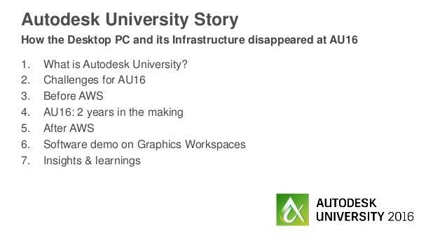 Remarkable Aws Re Invent 2016 Hardware Accelerating Graphics Desktop Workloads Inspirational Interior Design Netriciaus
