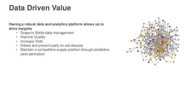Data Lake Model EC2 Elastic Load Balancing S3 Redshift SQL on DB Instance EMR Customer Facing Product Layer EDW Reports Da...