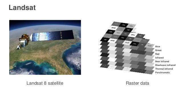 Landsat Landsat 8 satellite Raster data