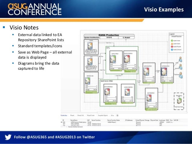 Visio Application Architecture Templates on visio site plan example, visio org chart template, visio floor plan template, visio software engineering template, visio network diagram template, visio tree diagram template,