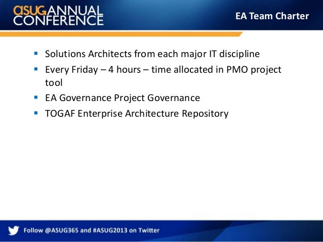 simple and effective enterprise architecture with tools