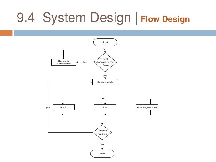 Cycle Time Employed Flow Diagrams Wiring Diagram For Light Switch