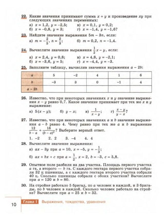 Гдз алгебра класс ю.н.макарычев, н.г.миндюк, к.и.мешков