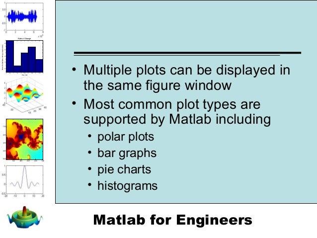 Matlab Polar Bar Plot