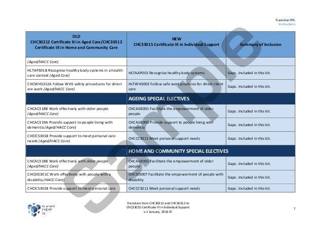 sample assement kit chc33015 hltwhs002 pdf
