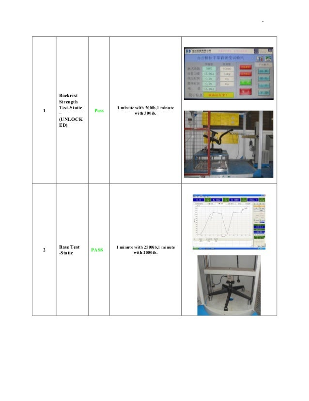 - 1 Backrest Strength Test-Static – (UNLOCK ED) Pass 1 minute with 200ib,1 minute with 300ib. 2 Base Test -Static PASS 1 m...
