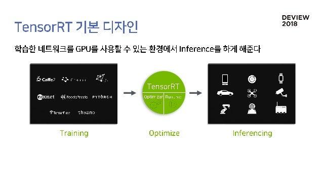 232] TensorRT를 활용한 딥러닝 Inference 최적화