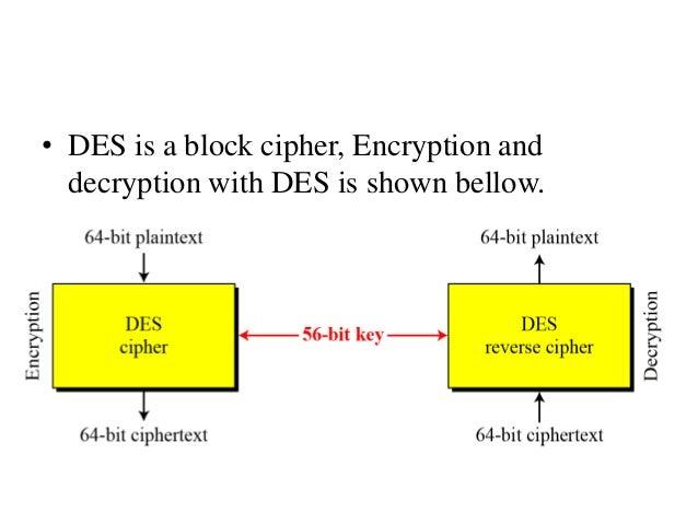Cryptography symmetric encryption algorithm