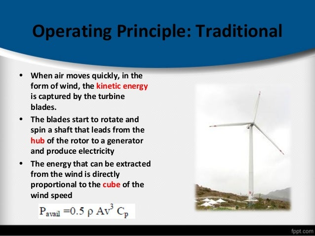 magnetic levitation in wind turbines