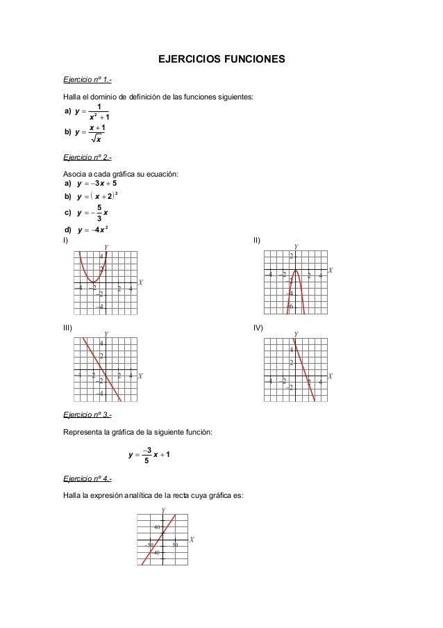 EJERCICIOS FUNCIONESEjercicio nº 1.-Halla el dominio de definición de las funciones siguientes:11a) 2+=xyxxy1b)+=Ejercicio...