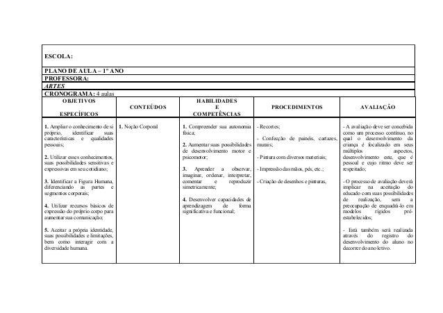 ESCOLA: PLANO DE AULA – 1º ANO PROFESSORA: ARTES CRONOGRAMA: 4 aulas OBJETIVOS ESPECÍFICOS CONTEÚDOS HABILIDADES E COMPETÊ...