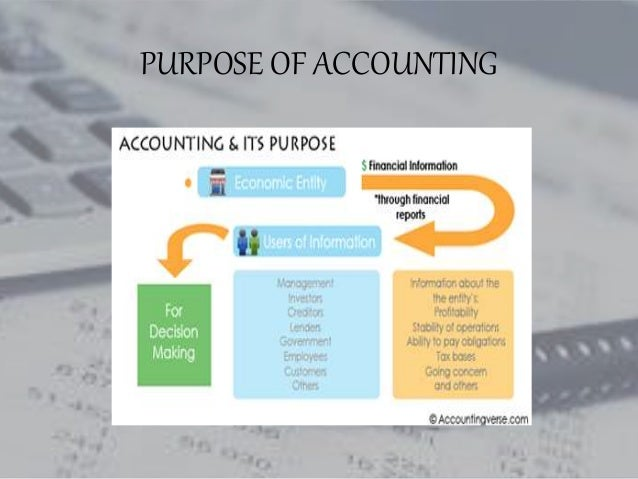 the purpose of accounting Business purpose and justifications april 2011  purpose and justification who was involved in  •not available in the oracle grants accounting application.