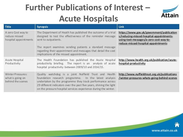 hospital and appointment management purposes