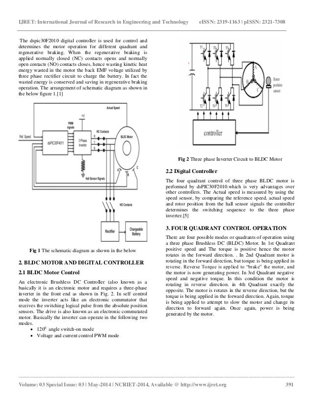 235420144 analysis-and-control-of-four-quadrant-operation-of-three-phase-brushless-dc-bldc-motor-drive Slide 2