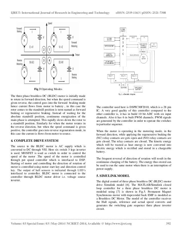 235420144 analysis-and-control-of-four-quadrant-operation-of-three-phase-brushless-dc-bldc-motor-drive Slide 3