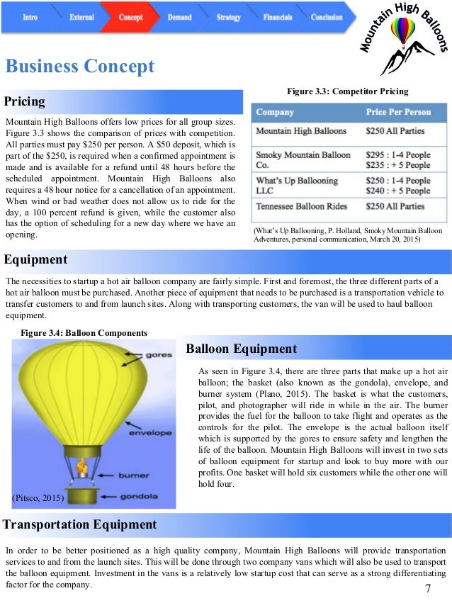 P2 report 1 6 locationlocation services 12 business concept mountain high balloons malvernweather Image collections