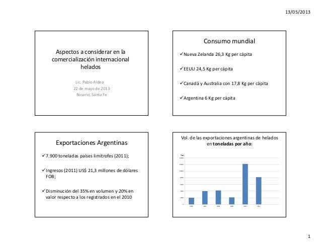 13/05/20131Aspectos a considerar en lacomercialización internacionalheladosLic. Pablo Aldea22 de mayo de 2013Rosario, Sant...
