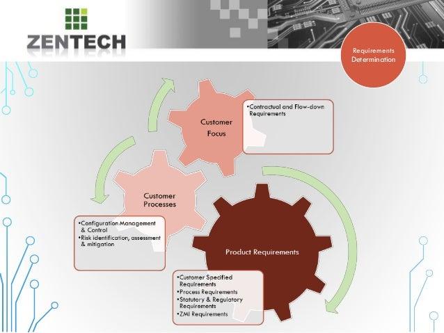 Zentech Manufacturing Capabilities