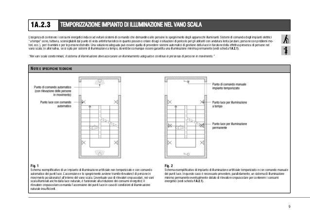237 linee guida in materia di miglioramento della - Larghezza scala interna ...