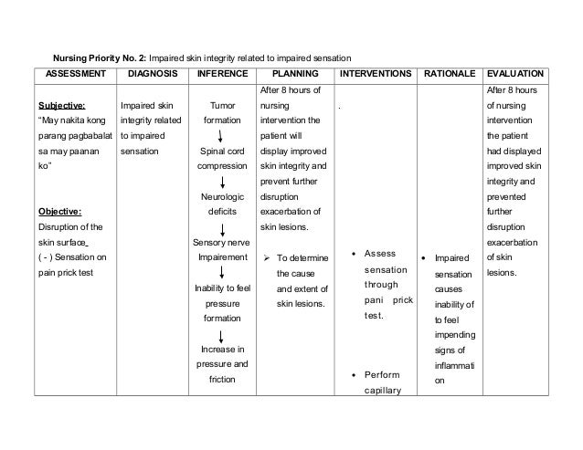 impaired tissue integrity nursing diagnosis Impaired skin integrity : impaired skin integrity – nursing care plan & nursing diagnosis 0 19502 share on facebook tweet on twitter.